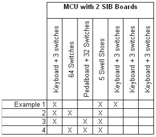 MCU with 2 SIB Boards Example